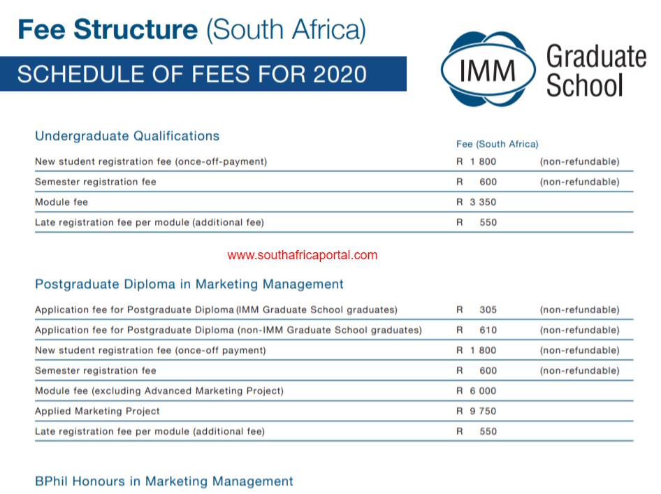 IMM Graduate School Fees