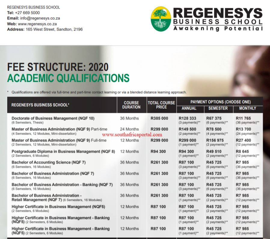 Regenesys Business School Tuition Fees