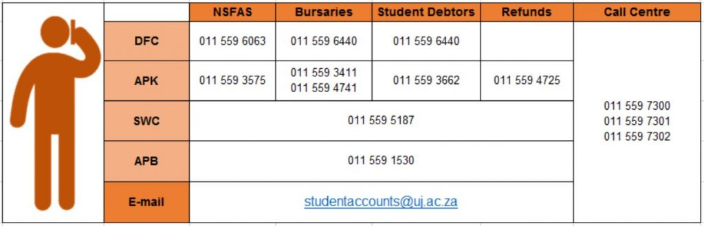 UJ Student Finance Contact Details